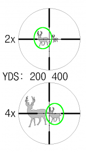 Two deer, left is at 200 yards, right is at 400. Top, viewed at 2x magnification, bottom, viewed at 4x.
